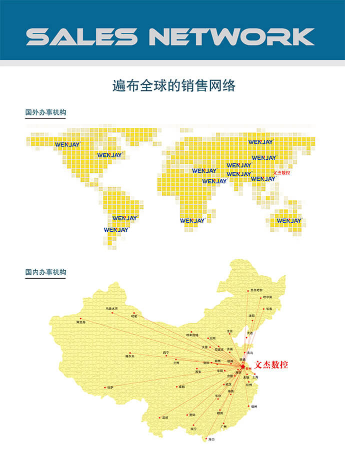 Taizhou Wenjie CNC Equipment Co., Ltd.